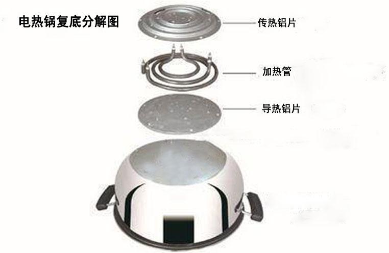 电热锅复底