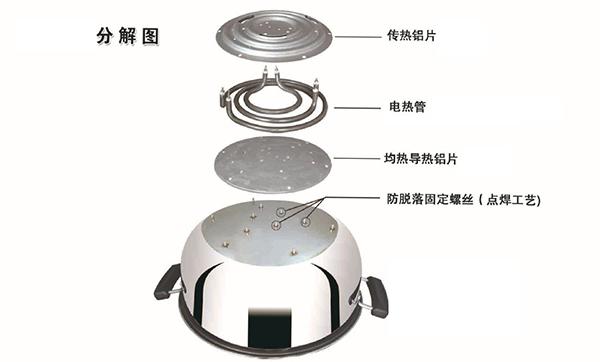 电热锅加热盘焊接