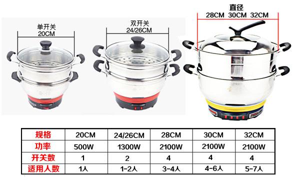 电热锅规格